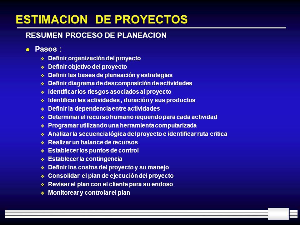 ESTIMACION DE PROYECTOS RESUMEN PROCESO DE PLANEACION l Pasos : Definir organización del proyecto Definir objetivo del proyecto Definir las bases de p