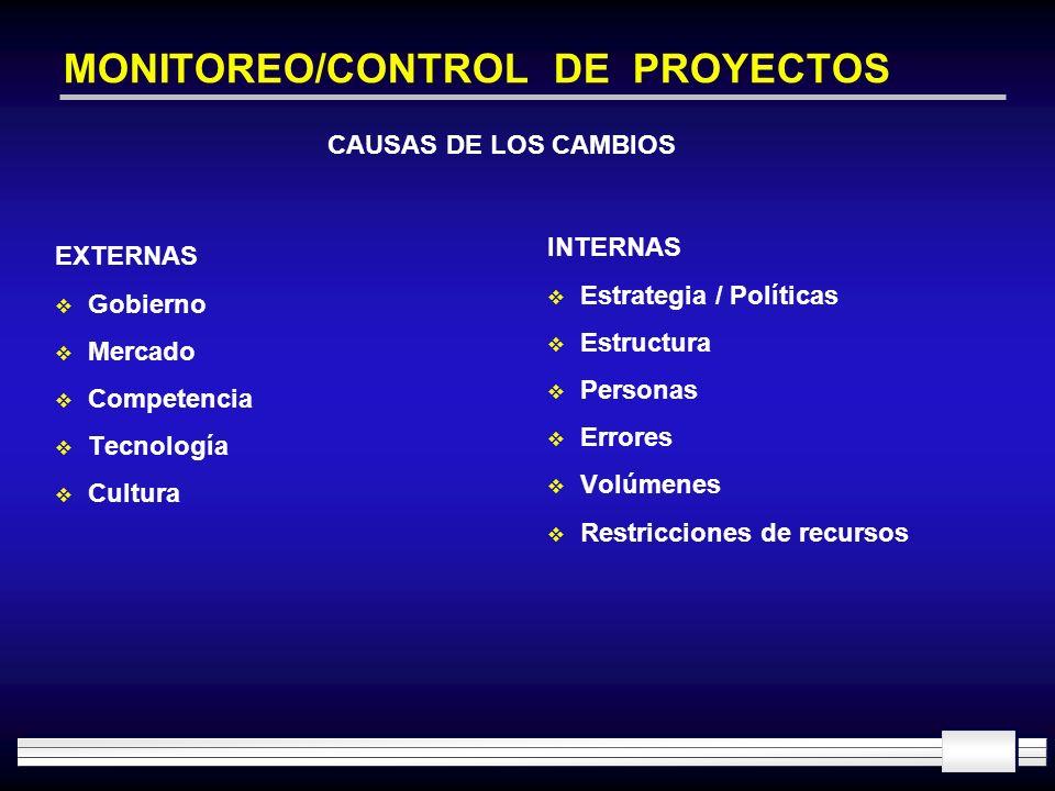 MONITOREO/CONTROL DE PROYECTOS EXTERNAS Gobierno Mercado Competencia Tecnología Cultura INTERNAS Estrategia / Políticas Estructura Personas Errores Vo