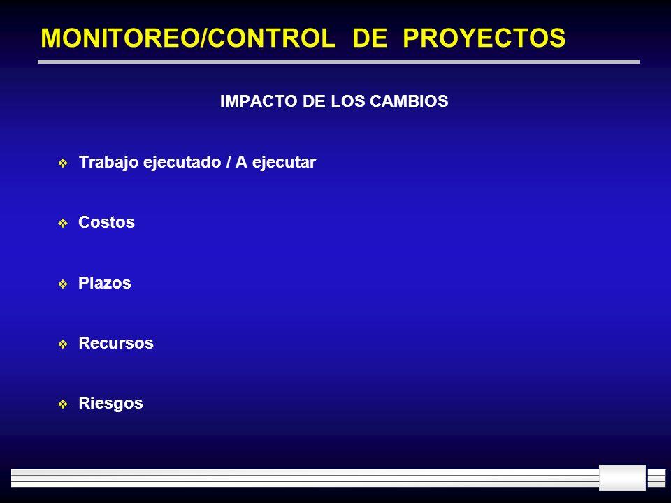 MONITOREO/CONTROL DE PROYECTOS IMPACTO DE LOS CAMBIOS Trabajo ejecutado / A ejecutar Costos Plazos Recursos Riesgos