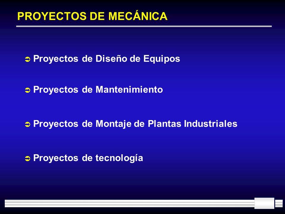 MONITOREO/CONTROL DE PROYECTOS Requisito Análisis de la solicitud RechazarAceptarPostergar NotificarArchivar Replanear Informar CONTROL DE CAMBIOS Pasos