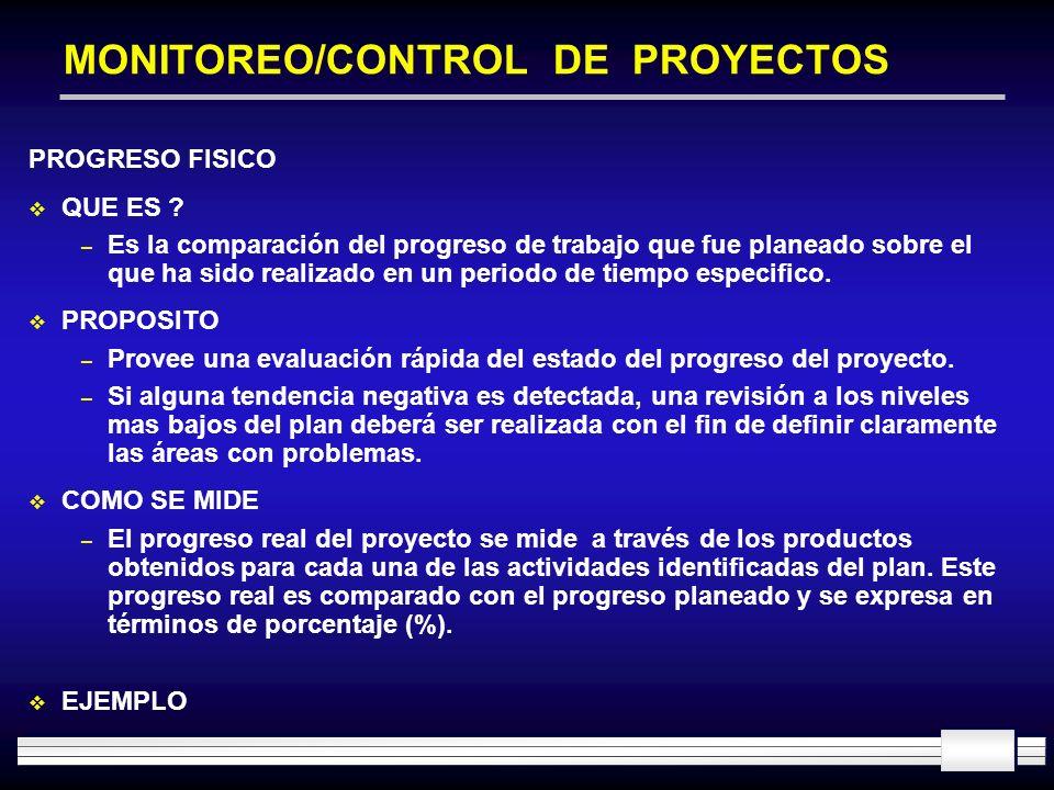 MONITOREO/CONTROL DE PROYECTOS PROGRESO FISICO QUE ES ? – Es la comparación del progreso de trabajo que fue planeado sobre el que ha sido realizado en