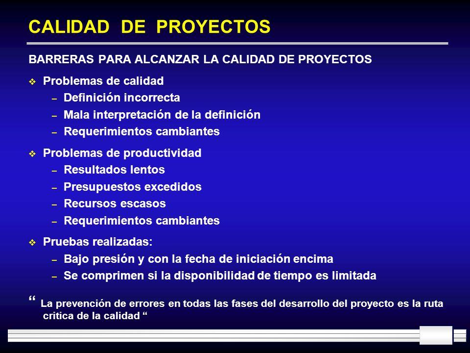 CALIDAD DE PROYECTOS BARRERAS PARA ALCANZAR LA CALIDAD DE PROYECTOS Problemas de calidad – Definición incorrecta – Mala interpretación de la definició