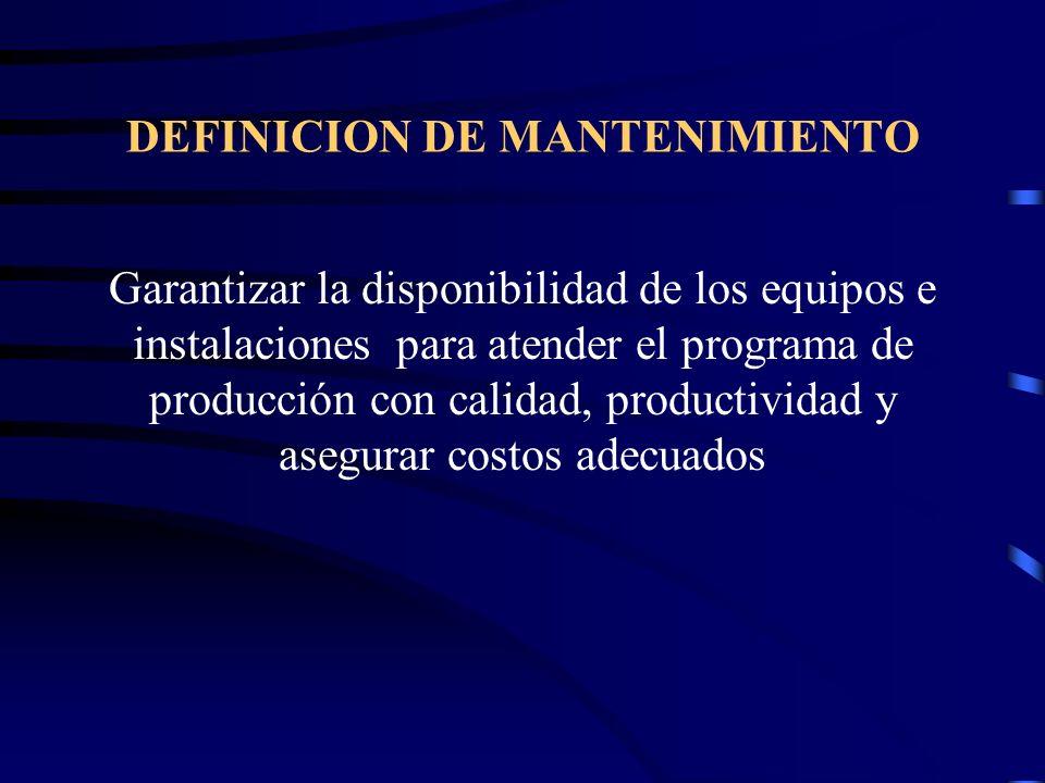 MODULO DE PREDICCON ESTADISTICA DE MANTENIMIENTO Lleva control de datos de equipos dinámicos tales como: vibración, la temperatura, la carga eléctrica entre otros.