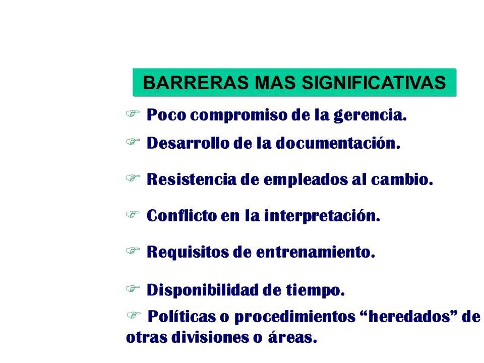 BARRERAS MAS SIGNIFICATIVAS F Desarrollo de la documentación. F Poco compromiso de la gerencia. F Resistencia de empleados al cambio. F Conflicto en l