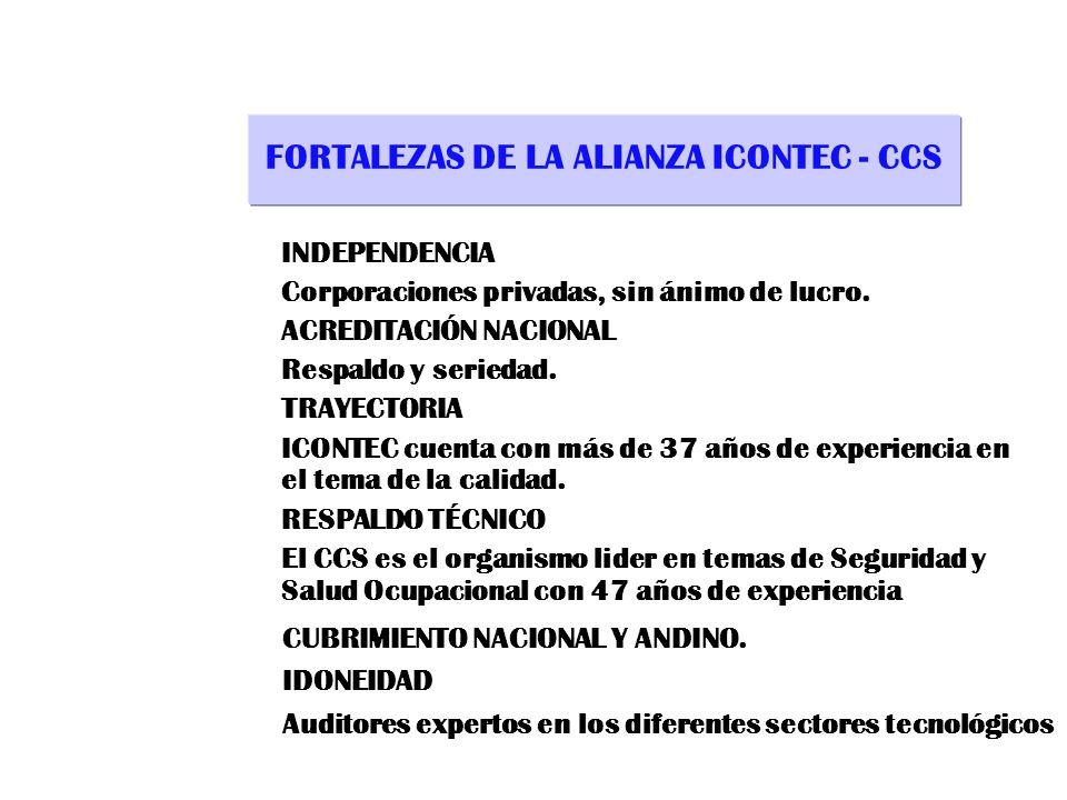 FORTALEZAS DE LA ALIANZA ICONTEC - CCS INDEPENDENCIA Corporaciones privadas, sin ánimo de lucro. ACREDITACIÓN NACIONAL Respaldo y seriedad. TRAYECTORI