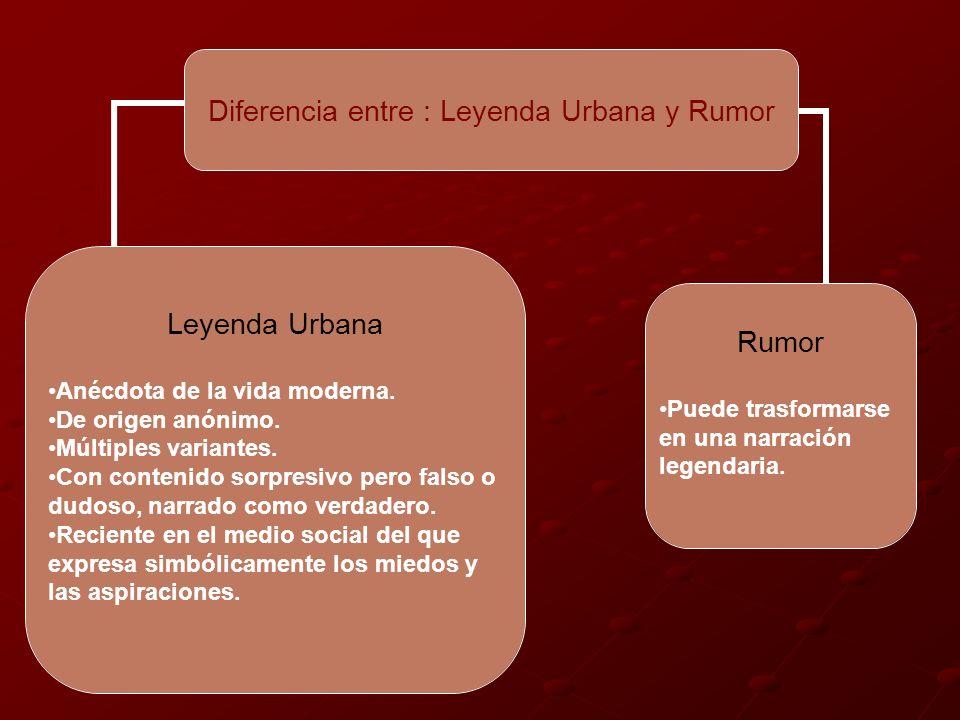 Diferencia entre : Leyenda Urbana y Rumor Leyenda Urbana Anécdota de la vida moderna.
