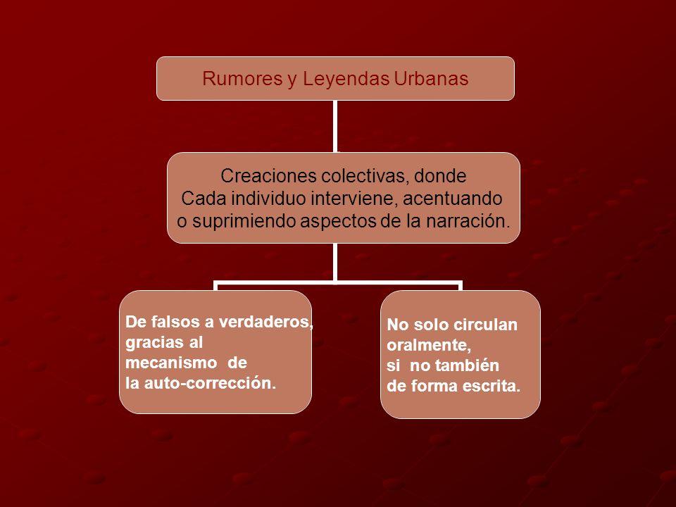 Rumores y Leyendas Urbanas De falsos a verdaderos, gracias al mecanismo de la auto-corrección.