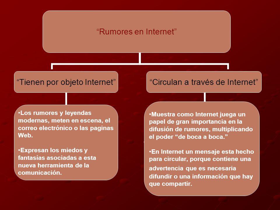 Rumores en Internet Tienen por objeto Internet Los rumores y leyendas modernas, meten en escena, el correo electrónico o las paginas Web.