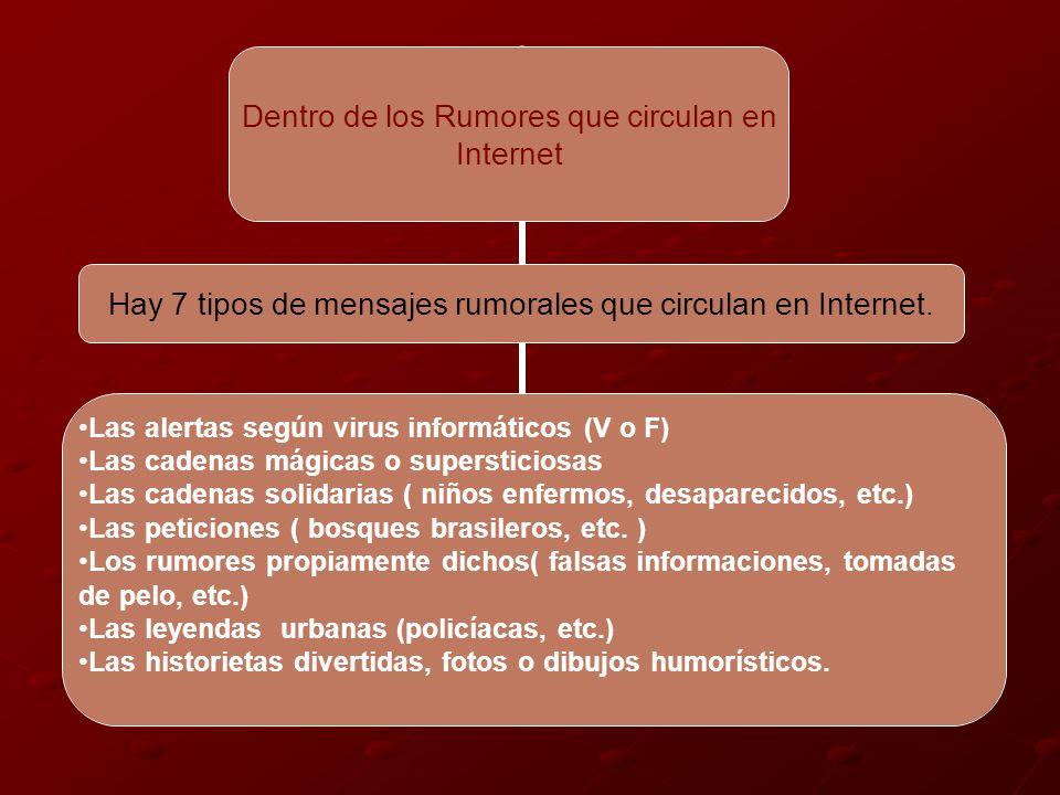 Dentro de los Rumores que circulan en Internet Hay 7 tipos de mensajes rumorales que circulan en Internet.