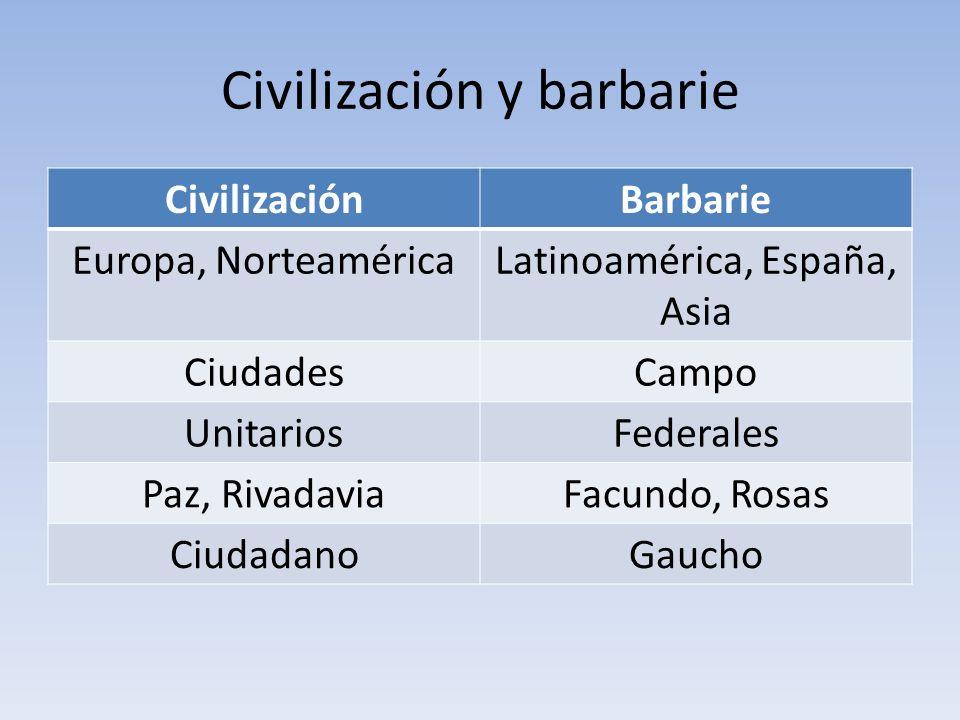 Civilización y barbarie CivilizaciónBarbarie Europa, NorteaméricaLatinoamérica, España, Asia CiudadesCampo UnitariosFederales Paz, RivadaviaFacundo, R