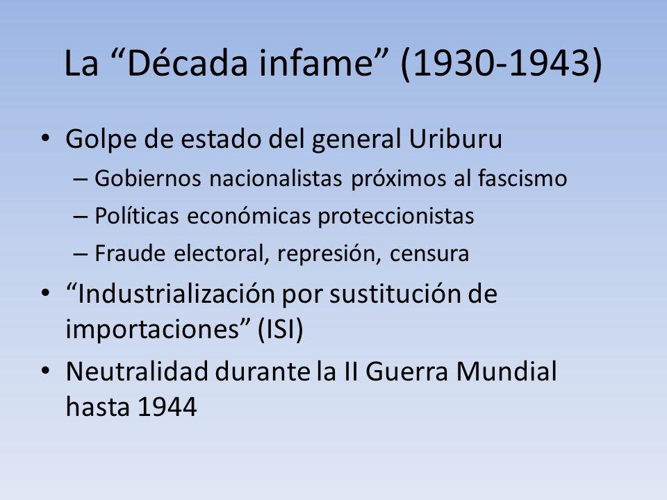 La Década infame (1930-1943) Golpe de estado del general Uriburu – Gobiernos nacionalistas próximos al fascismo – Políticas económicas proteccionistas