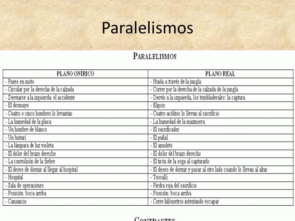 Paralelismos