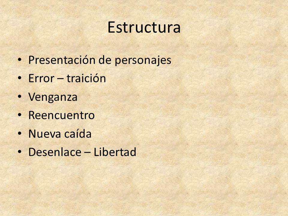 Estructura Presentación de personajes Error – traición Venganza Reencuentro Nueva caída Desenlace – Libertad