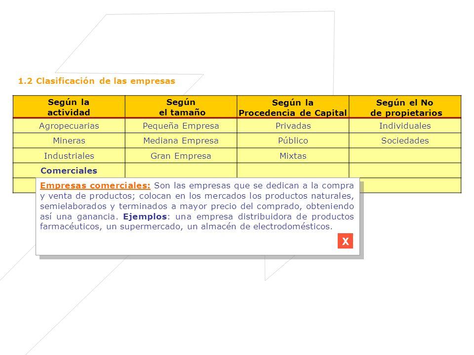 1.2 Clasificación de las empresas Según la actividad Según el tamaño Según la Procedencia de Capital Según el No de propietarios AgropecuariasPequeña