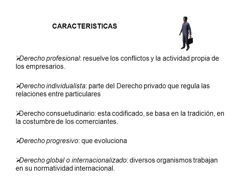 CARACTERISTICAS Derecho profesional: resuelve los conflictos y la actividad propia de los empresarios. Derecho individualista: parte del Derecho priva