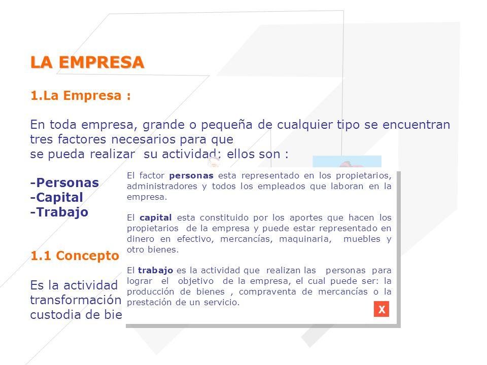LA EMPRESA 1.La Empresa : En toda empresa, grande o pequeña de cualquier tipo se encuentran tres factores necesarios para que se pueda realizar su act