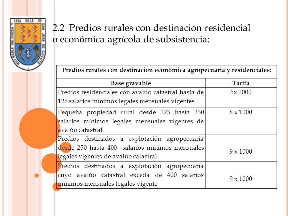 Predios rurales con destinacion económica agropecuaria y residenciales: Base gravableTarifa Predios residenciales con avalúo catastral hasta de 125 sa