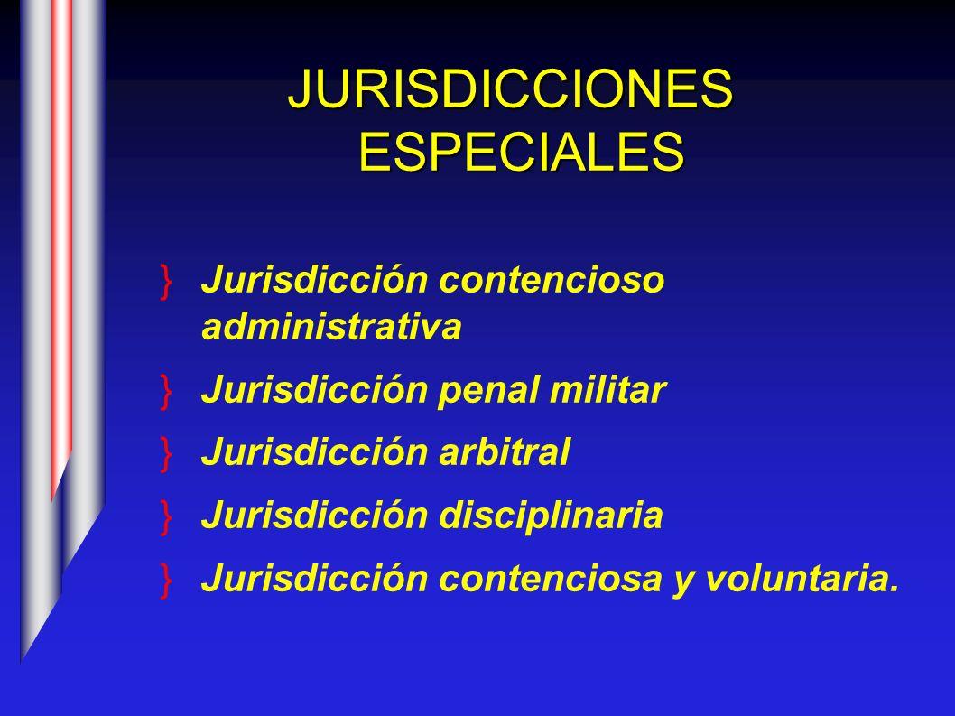 JURISDICCIONES ESPECIALES Jurisdicción contencioso administrativa Jurisdicción penal militar Jurisdicción arbitral Jurisdicción disciplinaria Jurisdic