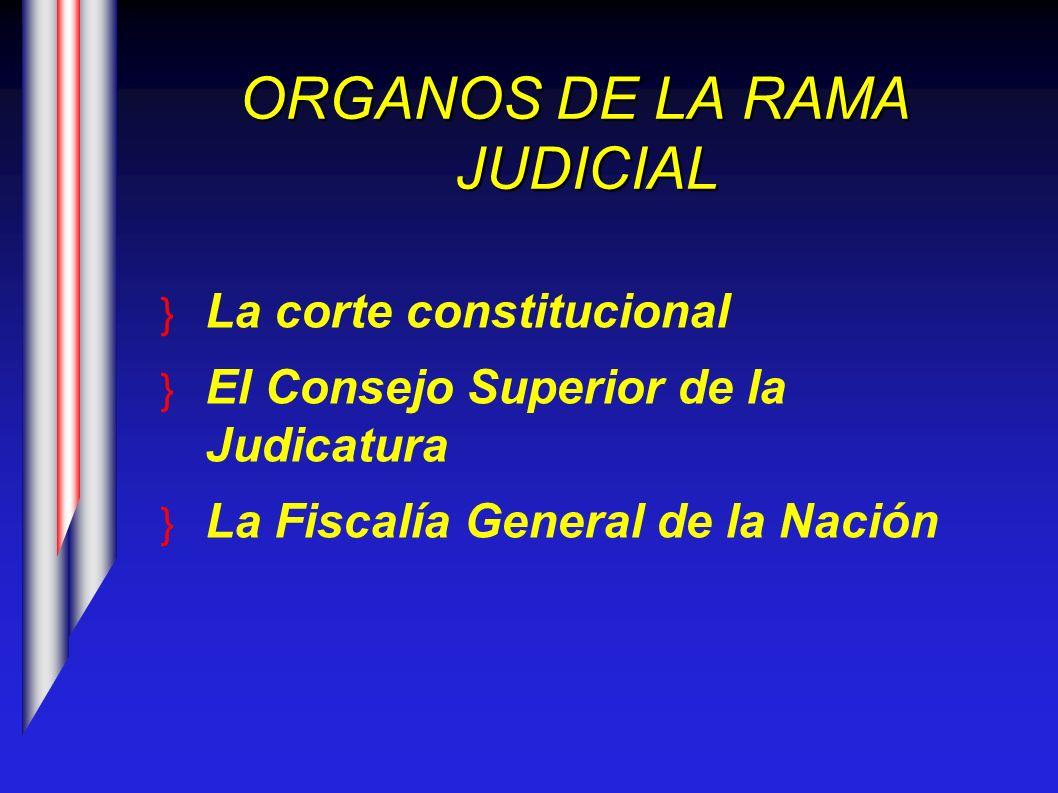 ORGANOS DE LA RAMA JUDICIAL La corte constitucional El Consejo Superior de la Judicatura La Fiscalía General de la Nación
