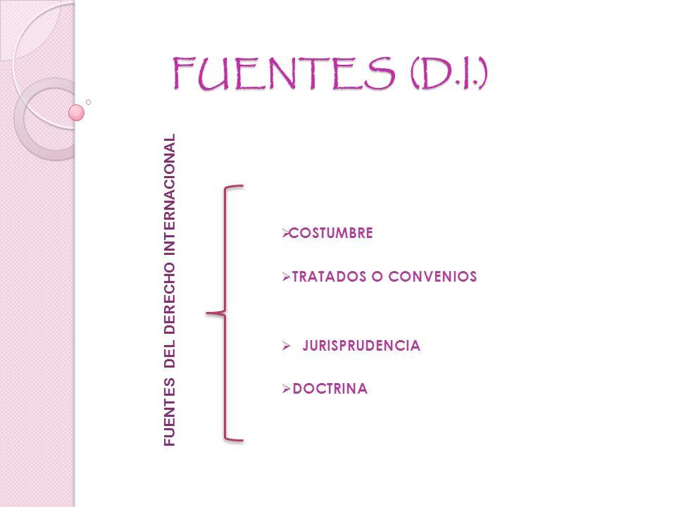 FUENTES (D.I.) COSTUMBRE TRATADOS O CONVENIOS JURISPRUDENCIA DOCTRINA FUENTES DEL DERECHO INTERNACIONAL