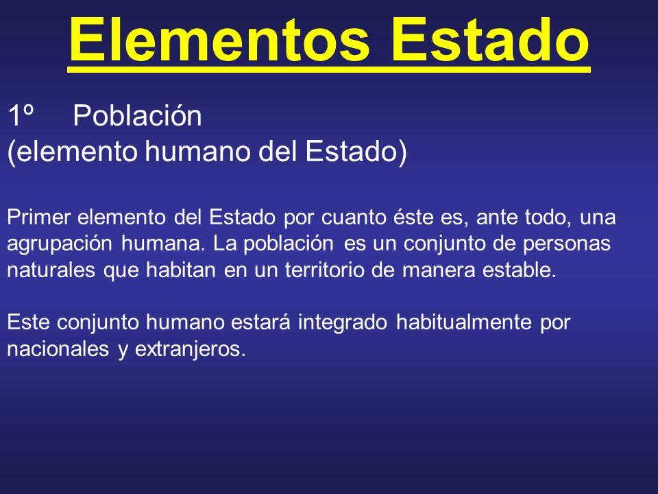 Elementos Estado 1ºPoblación (elemento humano del Estado) Primer elemento del Estado por cuanto éste es, ante todo, una agrupación humana. La població