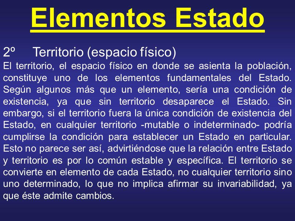 Elementos Estado 2ºTerritorio (espacio físico) El territorio, el espacio físico en donde se asienta la población, constituye uno de los elementos fund