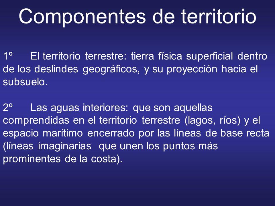 Componentes de territorio 1ºEl territorio terrestre: tierra física superficial dentro de los deslindes geográficos, y su proyección hacia el subsuelo.