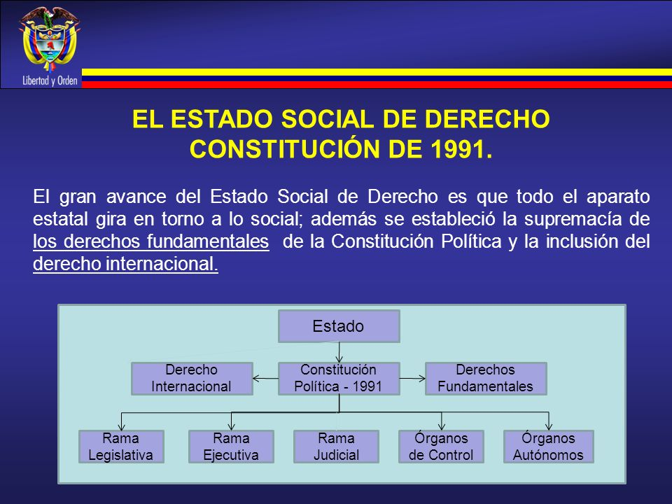 EL ESTADO SOCIAL DE DERECHO CONSTITUCIÓN DE 1991. El gran avance del Estado Social de Derecho es que todo el aparato estatal gira en torno a lo social