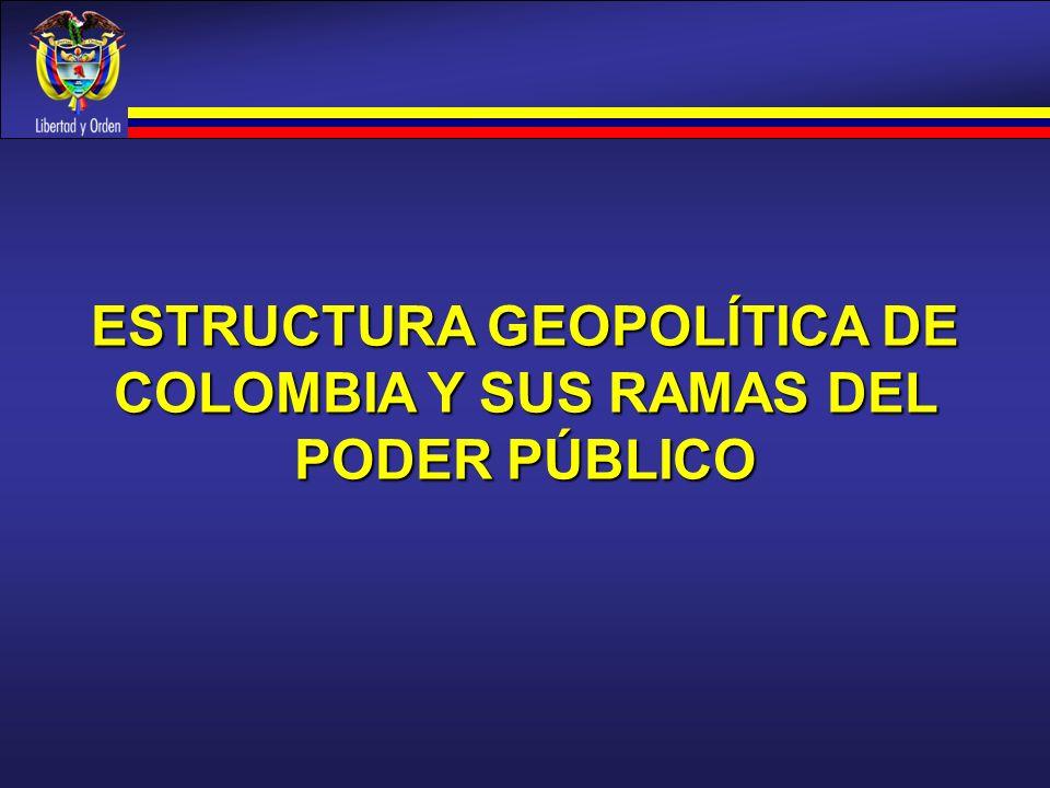 ESTRUCTURA GEOPOLÍTICA DE COLOMBIA Y SUS RAMAS DEL PODER PÚBLICO
