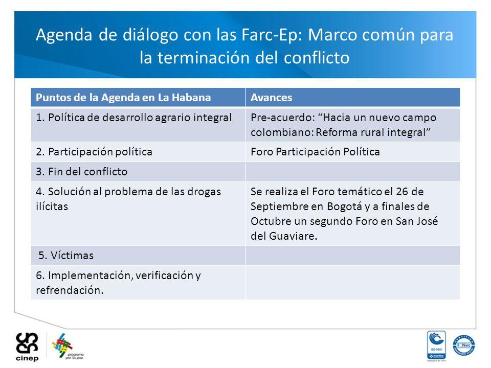 Agenda de diálogo con las Farc-Ep: Marco común para la terminación del conflicto Puntos de la Agenda en La HabanaAvances 1. Política de desarrollo agr