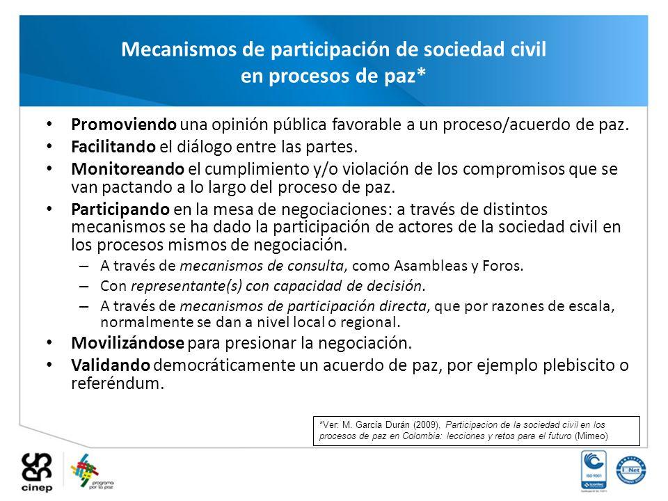 Mecanismos de participación de sociedad civil en procesos de paz* Promoviendo una opinión pública favorable a un proceso/acuerdo de paz. Facilitando e