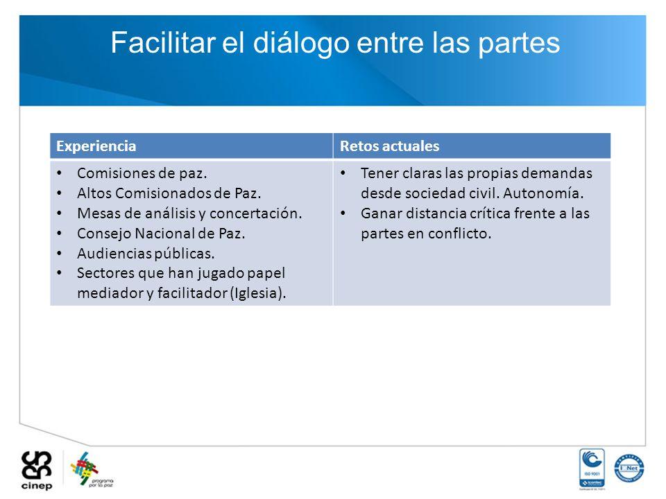 Facilitar el diálogo entre las partes ExperienciaRetos actuales Comisiones de paz. Altos Comisionados de Paz. Mesas de análisis y concertación. Consej