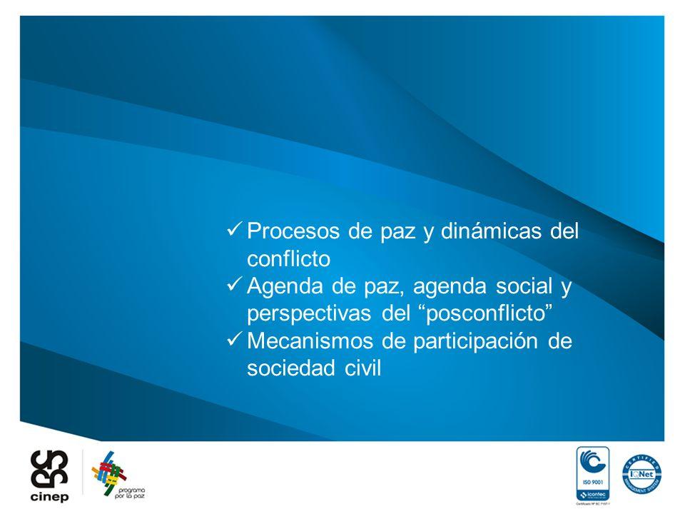 Procesos de paz y dinámicas del conflicto Agenda de paz, agenda social y perspectivas del posconflicto Mecanismos de participación de sociedad civil