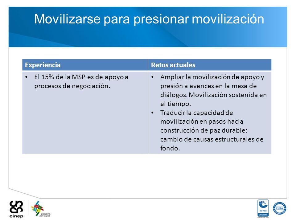 Movilizarse para presionar movilización ExperienciaRetos actuales El 15% de la MSP es de apoyo a procesos de negociación. Ampliar la movilización de a