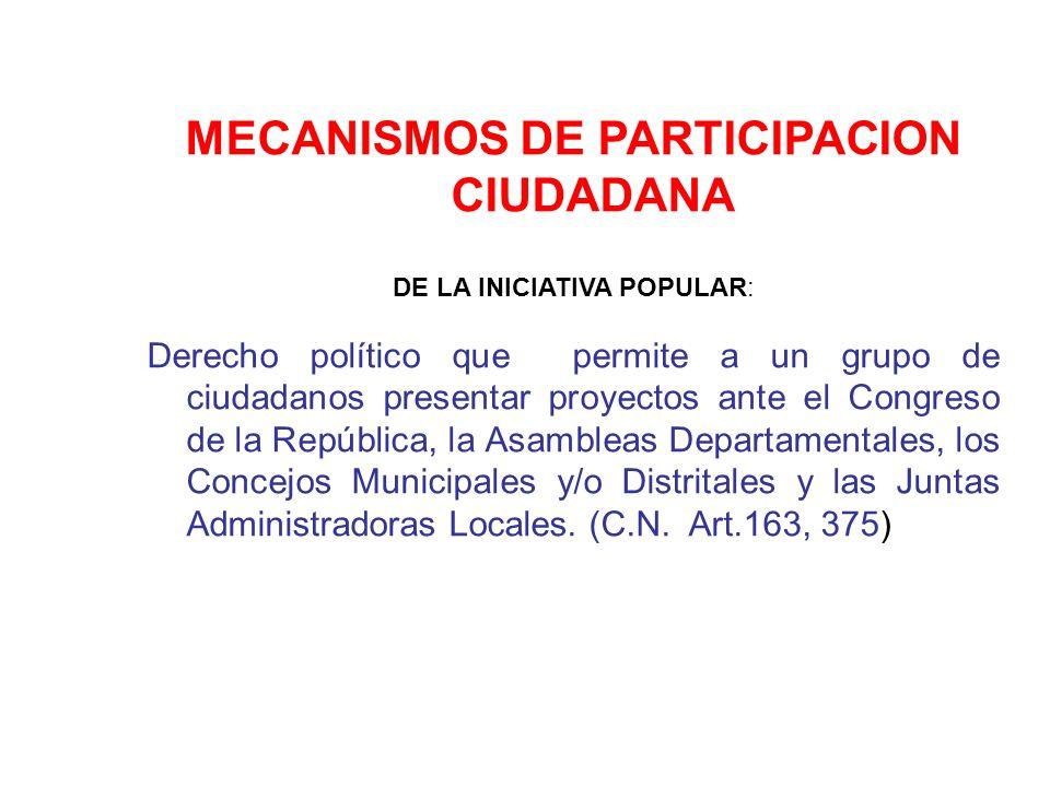 MECANISMOS DE PARTICIPACION CIUDADANA DE LA INICIATIVA POPULAR: Derecho político que permite a un grupo de ciudadanos presentar proyectos ante el Cong