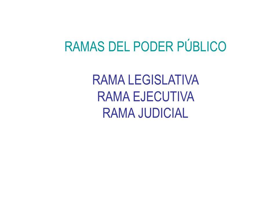 RAMAS DEL PODER PÚBLICO RAMA LEGISLATIVA RAMA EJECUTIVA RAMA JUDICIAL