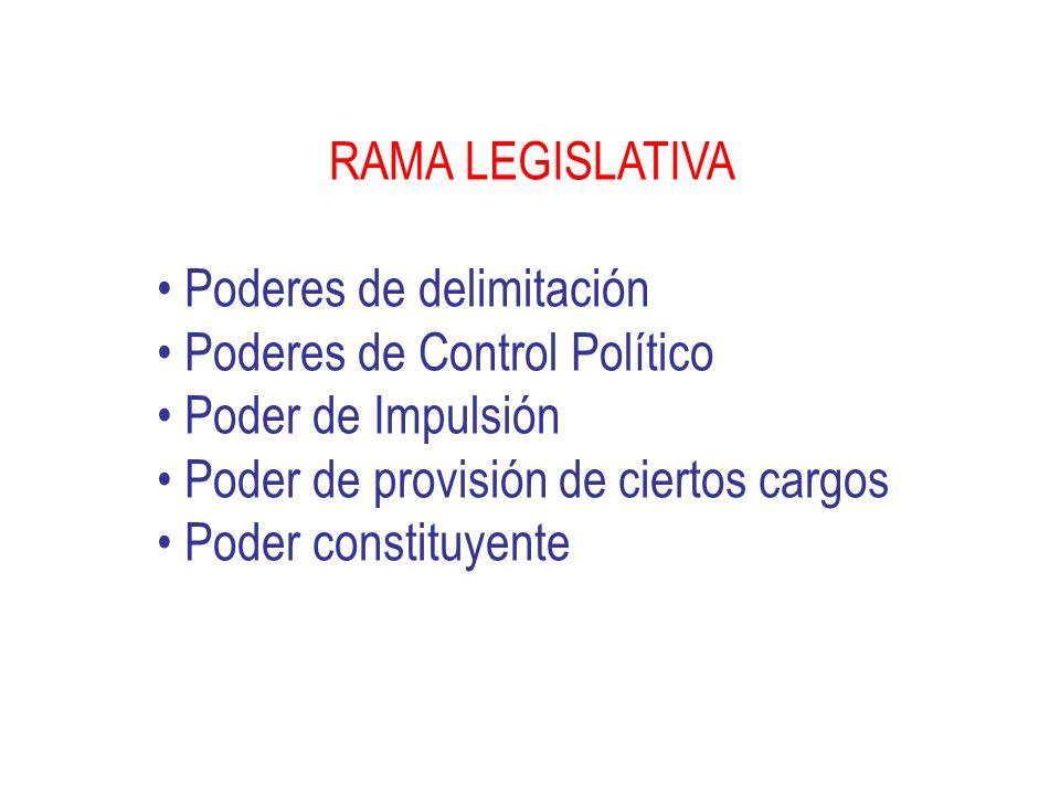 RAMA LEGISLATIVA Poderes de delimitación Poderes de Control Político Poder de Impulsión Poder de provisión de ciertos cargos Poder constituyente