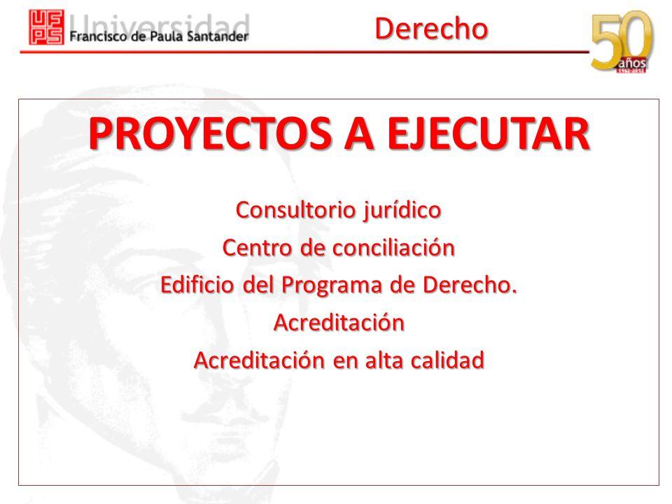 Derecho PROYECTOS A EJECUTAR Consultorio jurídico Centro de conciliación Edificio del Programa de Derecho. Acreditación Acreditación en alta calidad