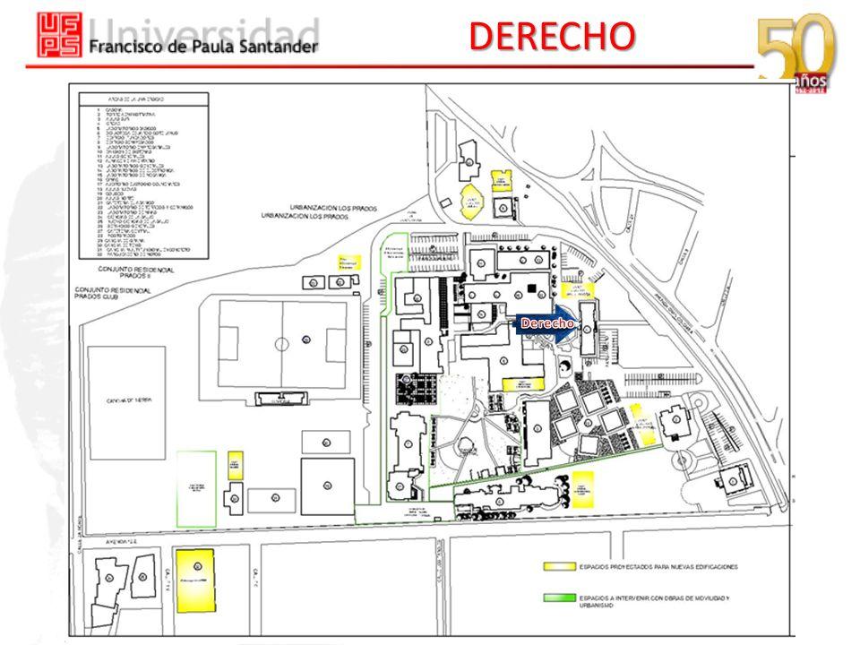 Derecho PROYECTOS EN EJECUCIÓN ACTIVIDADES EXTRACURRICULARES: SEMINARIOS, FOROS, CAPACITACION,… MULTILEGIS SALA DE AUDIENCIA UFPS BIBLIOGRAFIA CONGRESOS INTERNACIONAL DE DERECHO PROCESAL CARTAGENA CONGRESOS INTERNACIONAL DE FACULTADES DE DERECHO CONCURSO INTERUNIVERSITARIO EN TECNICAS DE JUICIO ORAL CONCURSO INTERUNIVERSITARIO CAMARA JUNIOR SEMILLEROS DE INVESTIGACION GRUPOS DE INVESTIGACION