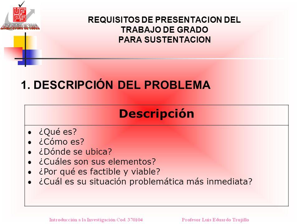 REQUISITOS DE PRESENTACION DEL TRABAJO DE GRADO PARA SUSTENTACION 1. DESCRIPCIÓN DEL PROBLEMA Descripción ¿Qué es? ¿Cómo es? ¿Dónde se ubica? ¿Cuáles