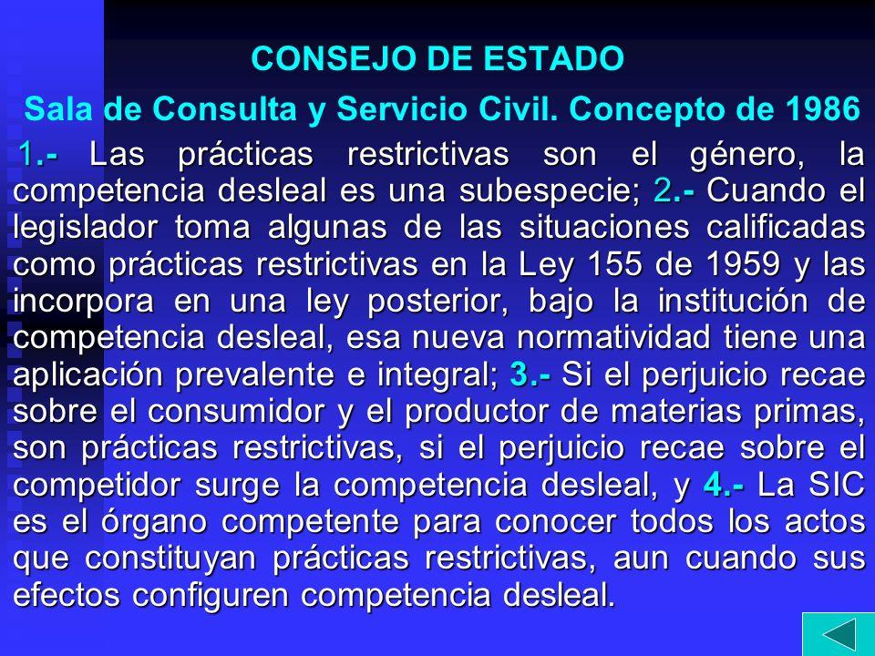 CONSEJO DE ESTADO Sala de Consulta y Servicio Civil. Concepto de 1986 1.- Las prácticas restrictivas son el género, la competencia desleal es una sube