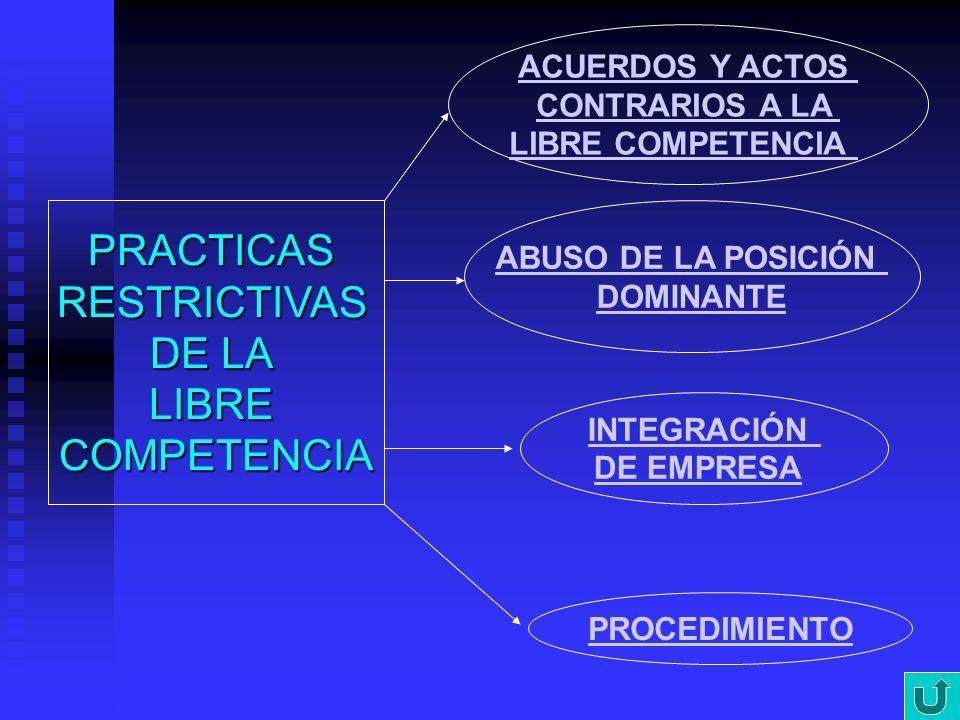 ABUSO DE LA POSICIÓN DOMINANTE INTEGRACIÓN DE EMPRESA PROCEDIMIENTOPRACTICAS RESTRICTIVAS DE LA LIBRE COMPETENCIA ACUERDOS Y ACTOS CONTRARIOS A LA LIB