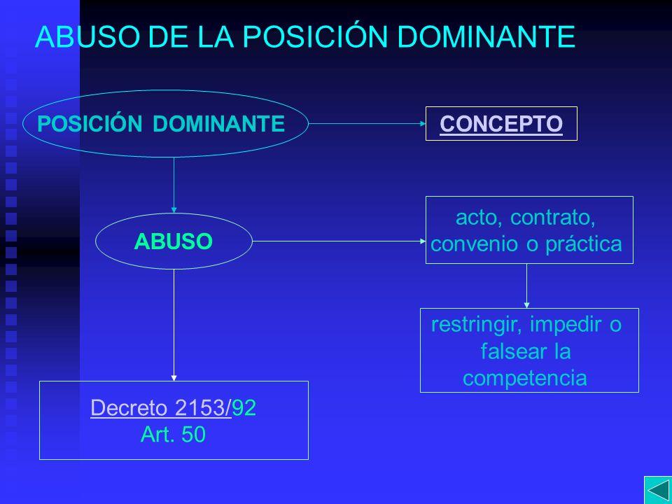 ABUSO DE LA POSICIÓN DOMINANTE POSICIÓN DOMINANTE CONCEPTO acto, contrato, convenio o práctica restringir, impedir o falsear la competencia ABUSO Decr