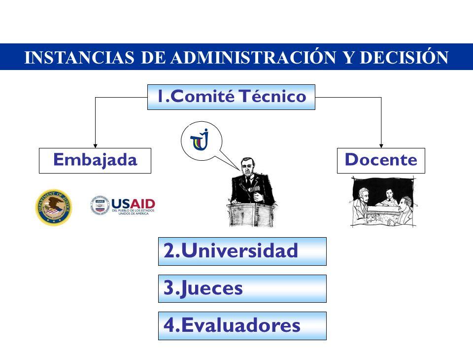 1.Comité Técnico DocenteEmbajada INSTANCIAS DE ADMINISTRACIÓN Y DECISIÓN 2.Universidad 3.Jueces 4.Evaluadores