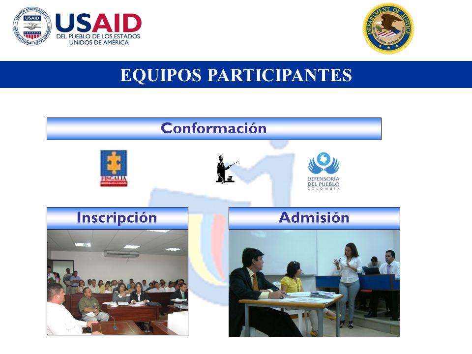 Conformación Admisión Inscripción EQUIPOS PARTICIPANTES