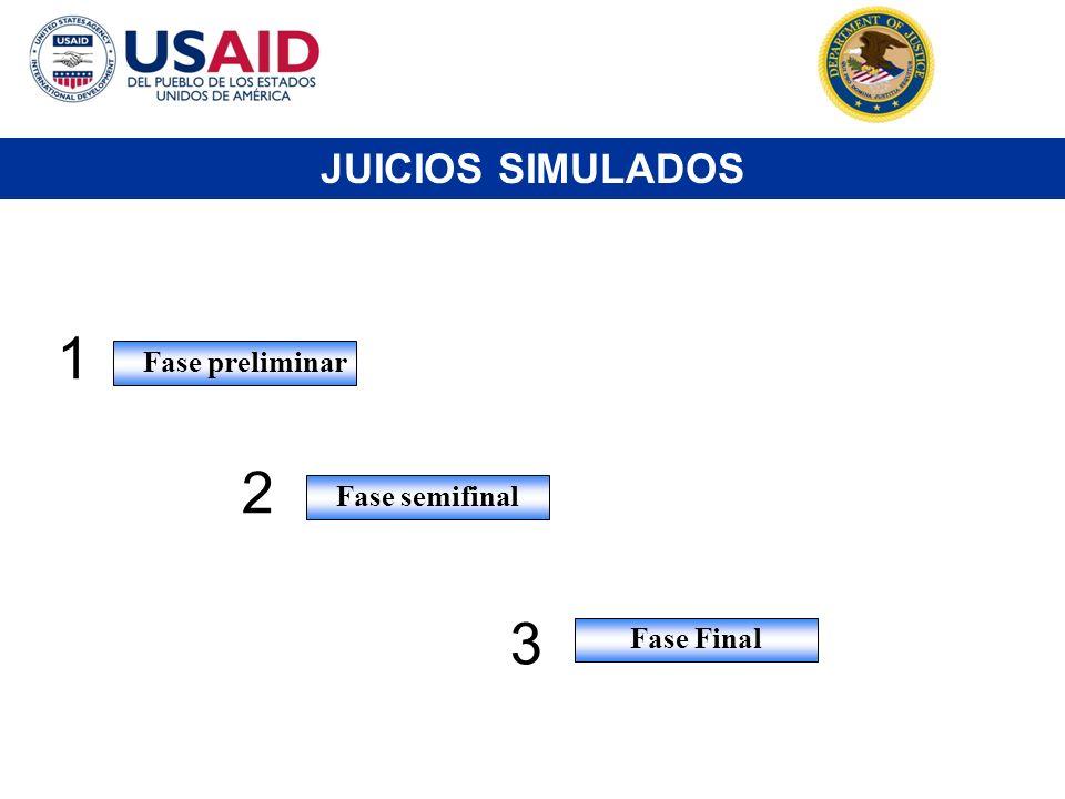 1 2 Fase semifinal Fase Final Fase preliminar 3 3