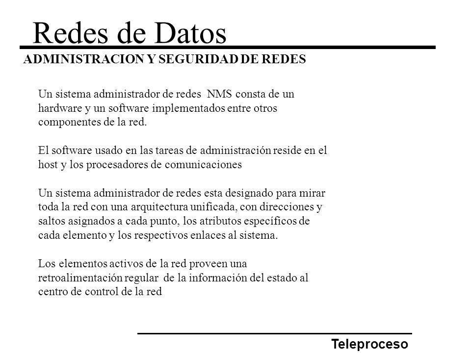 Redes de Datos Teleproceso ELEMENTOS DE UN SISTEMA ADMINISTRADOR DE REDES NCC NMEAppl.