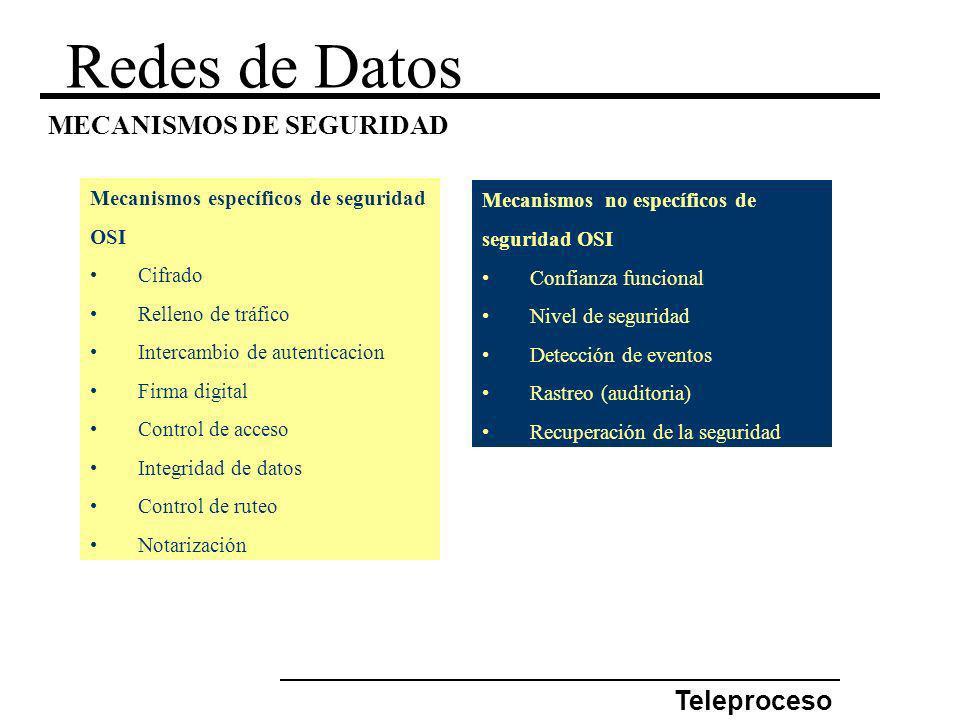 Redes de Datos Teleproceso MECANISMOS DE SEGURIDAD Mecanismos específicos de seguridad OSI Cifrado Relleno de tráfico Intercambio de autenticacion Fir