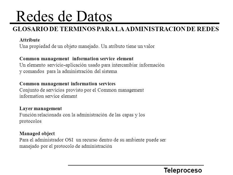 Redes de Datos Teleproceso GLOSARIO DE TERMINOS PARA LA ADMINISTRACION DE REDES Attribute Una propiedad de un objeto manejado. Un atributo tiene un va