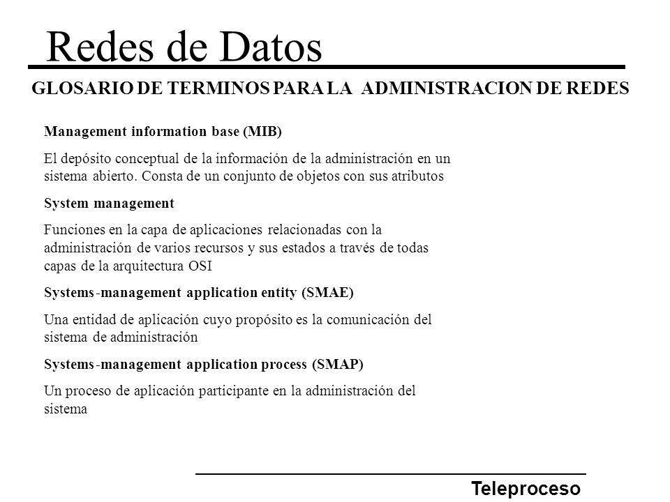 Redes de Datos Teleproceso Management information base (MIB) El depósito conceptual de la información de la administración enun sistema abierto. Const